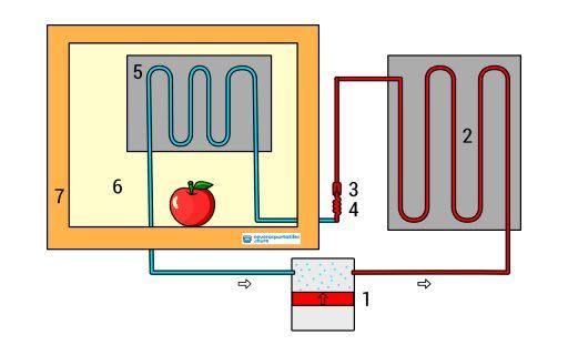 esquema frigorifico compresor